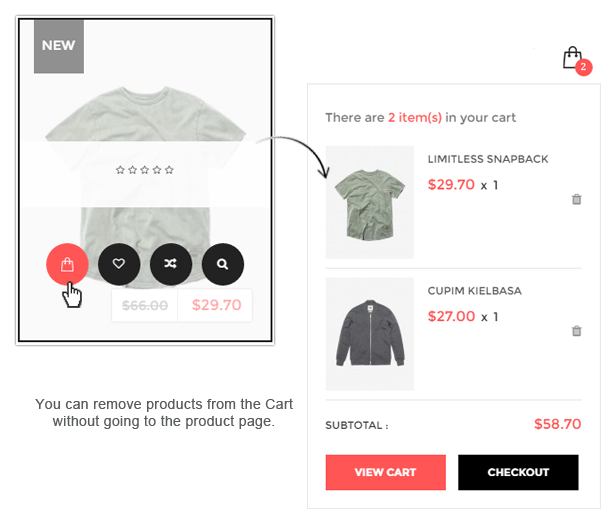 Prestashop Fashion Theme - Ajax add to cart