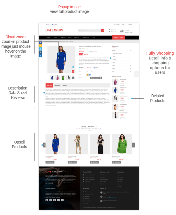Love Fashion - Product Page