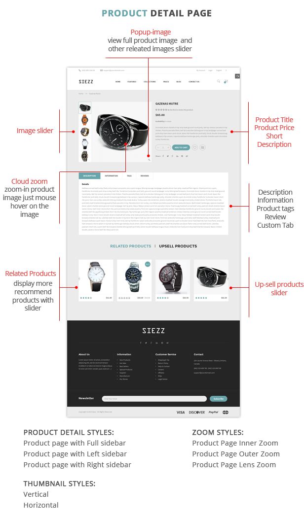 Siezz - Product Page