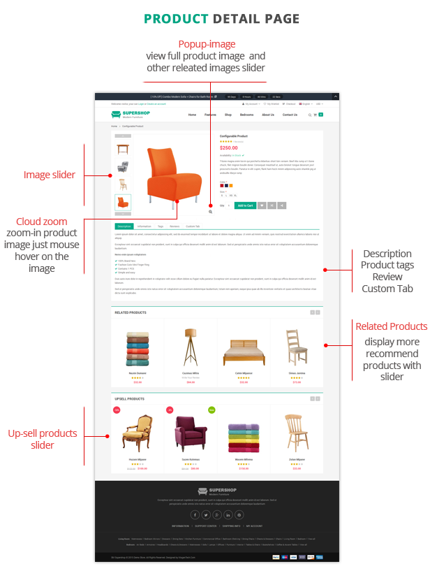 Supershop- Product Page