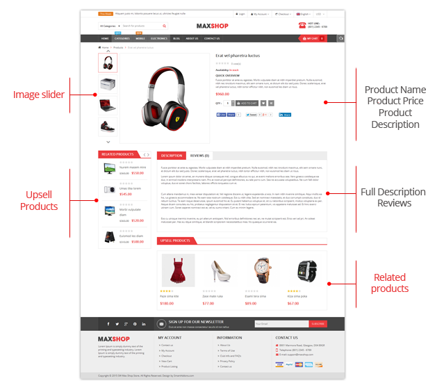SW Maxshop - Product page