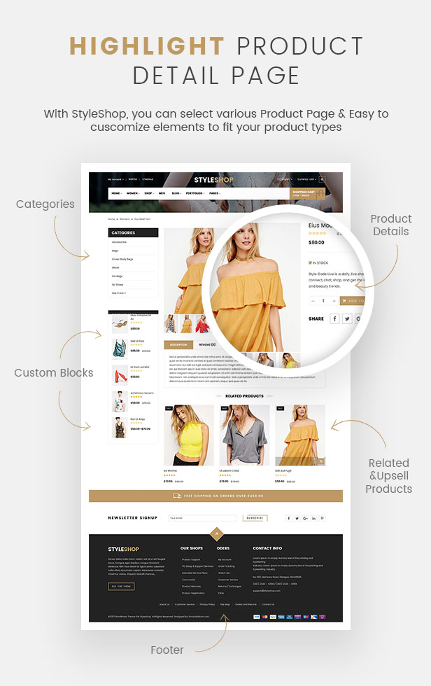 SW StyleShop - Multi-Blog Layouts WooCommerce Theme