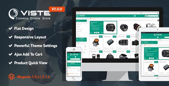 Shoppy store - Magento 2 Theme