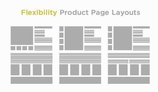 MagenTech PrestaShop Framework - Product page