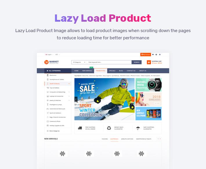 Best Magento 2 Themese - lazyload