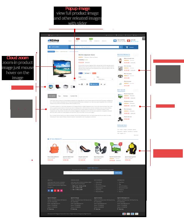 AZshop- Product Page