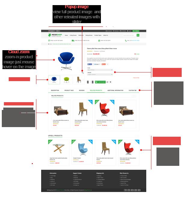 Megashop- Product Page