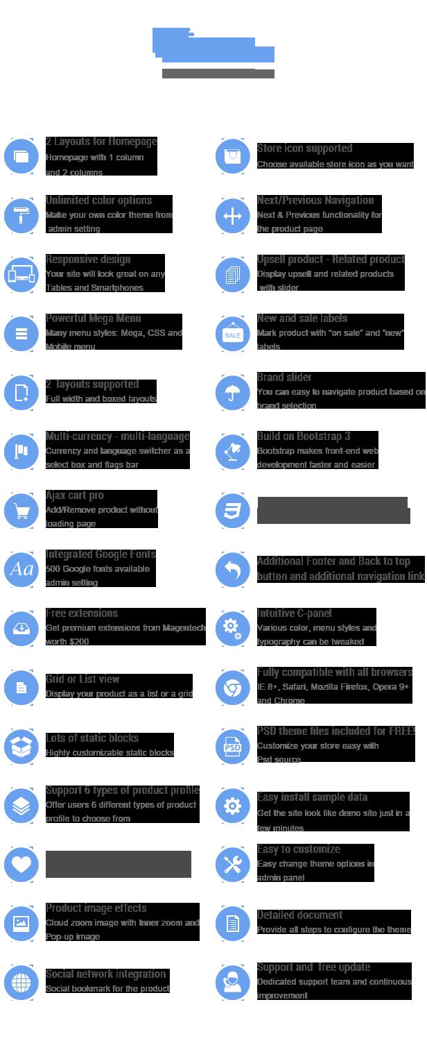 list features - Meline - Responsive Multipurpose Magento Theme