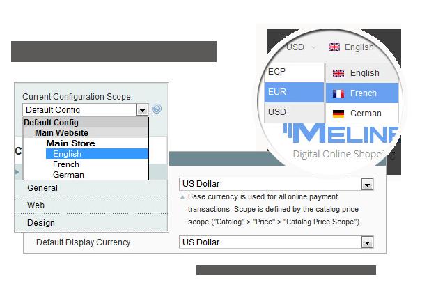 multi language - Meline - Responsive Multipurpose Magento Theme