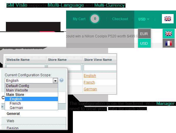 SM Viste - Multi language & currency
