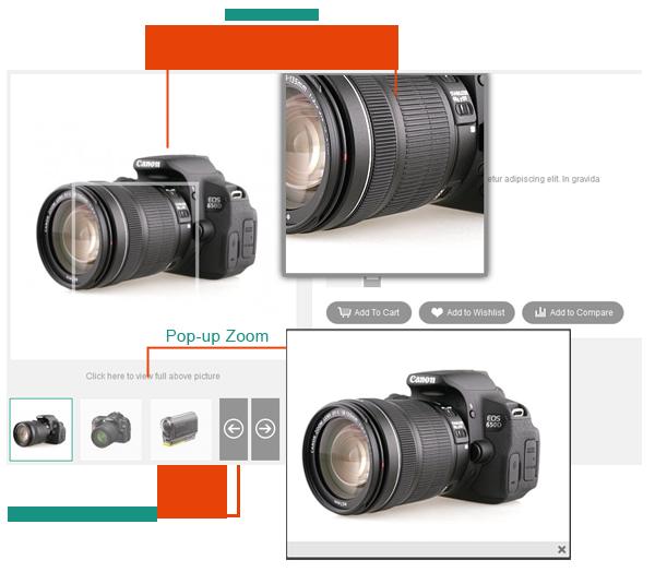 SM Viste - Product Detail