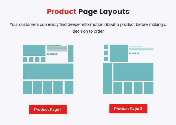 supermarket - HTML5 Theme